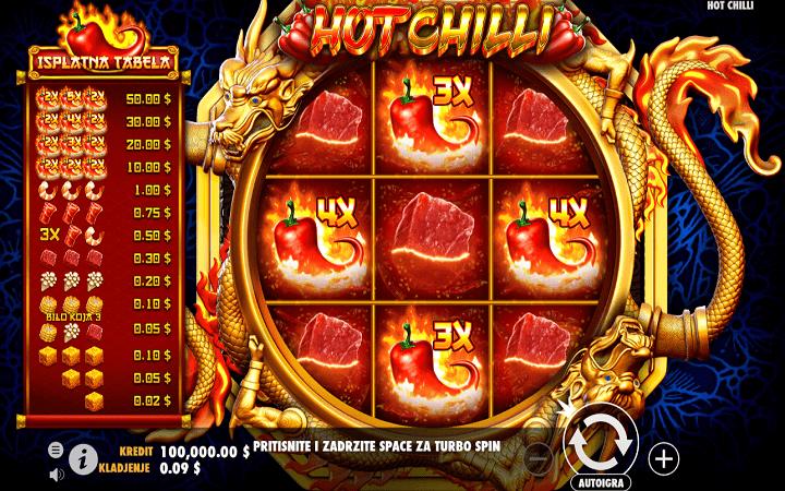 Mpangilio wa Hot Chilli
